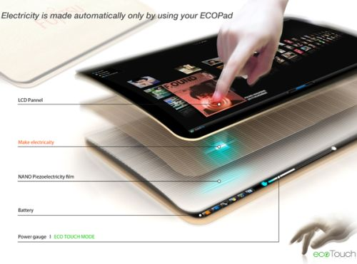 EcoPad Magic Tablet From The Touch Of A Hand Can Self Charge
