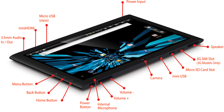 eTouch Blade 1043ET 3G Tablet Android Froyo